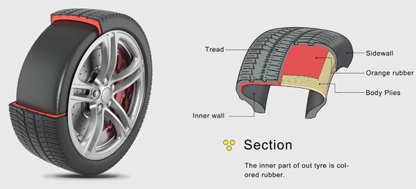 s curit un pneu qui change de couleur portail renault. Black Bedroom Furniture Sets. Home Design Ideas